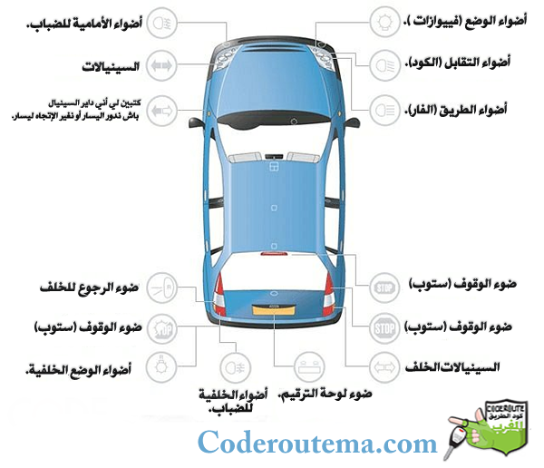 أضواء السيارة شرح كامل بالصور 2016 Code De La Route Maroc 2019