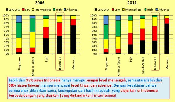 Download Contoh Promes RPP Silabus Geografi MA Kelas X 10 Kurikulum 2013