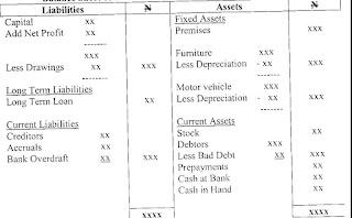 explanation-of-balance-sheet-as.