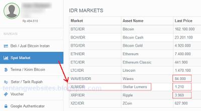 Cara Jual-beli Bitcoin XLM di Bitcoin.co.id