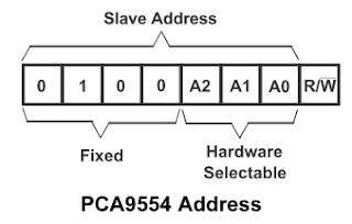 Dirección PCA9554.