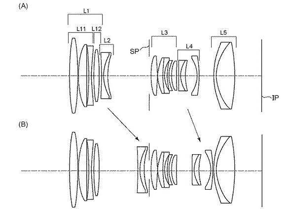 تفاصيل براءة اختراع كانون البينية لعدسة محتملة RF 90mm F2.8L IS ماكرو