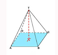 Rumus volume limas segi empat + contoh soal