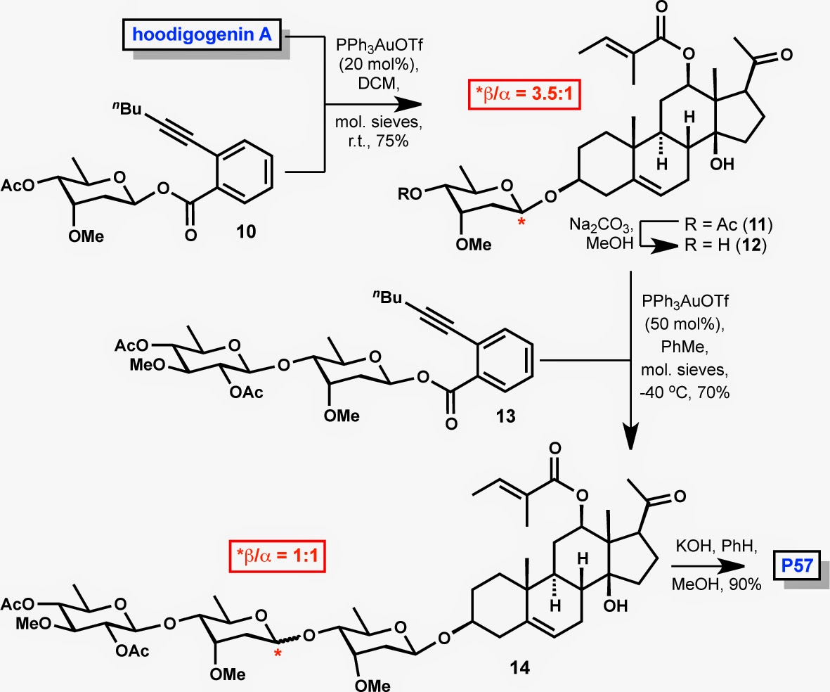 modern steroid science: Chemical Synthesis of the Natural