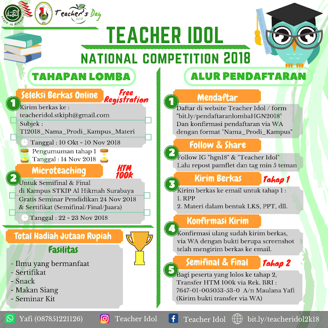 Lomba Teacher Idol Competition Tingkat Nasional 2018