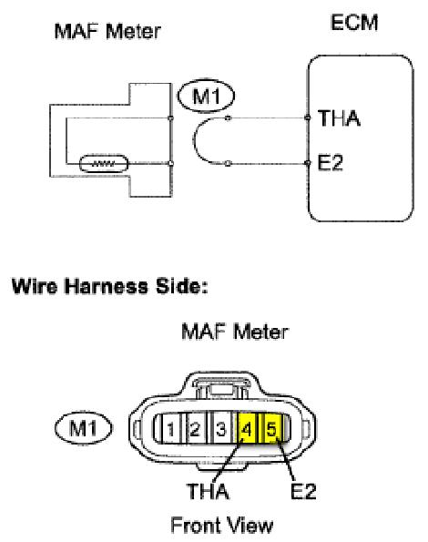 Nissan Maf Wire Diagram 2003 - Wiring Diagrams List on