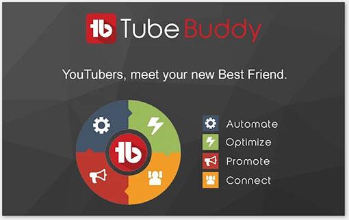 Créer un site internet simplement avec le meilleur créateur de site Web !SiteBuilderPro
