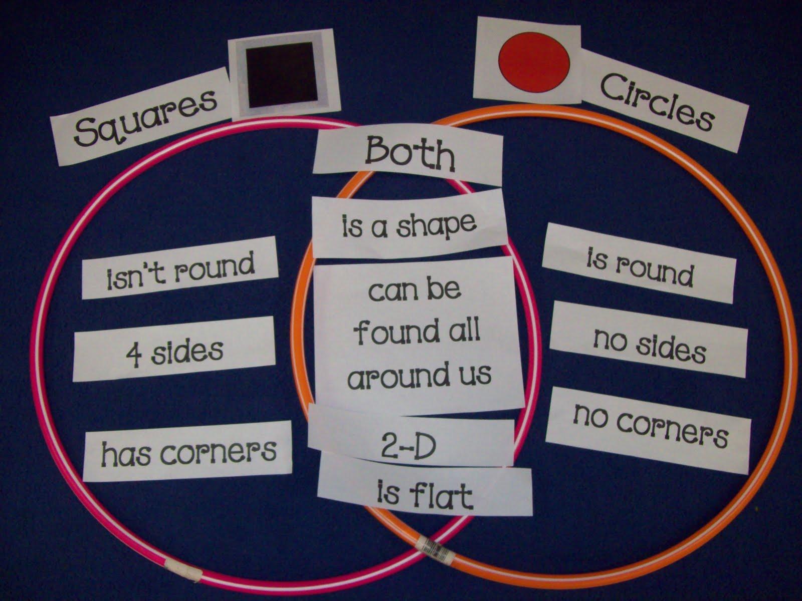 Chalk Talk A Kindergarten Blog Circle Inspired Math