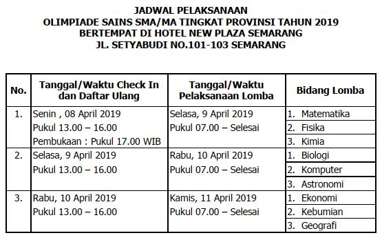Jadwal Pelaksanaan (Waktu & Tempat) Olimpiade Sains SMA/MA Tingkat Provinsi Jawa Tengah Tahun 2019 (Waktu, Tempat Pelaksanaan Lomba)