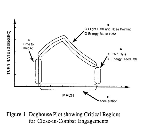em diagram fighter wiring diagram will be a thing u2022 rh exploreandmore co uk Electromagnetic Radiation Diagram Electromagnetic Radiation Diagram