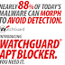 WatchGuard reinvents APT management with launch of WatchGuard APT Blocker