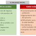 9.2 El balance social y la ética en los negocios