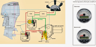 Df 9 9 Owners manual