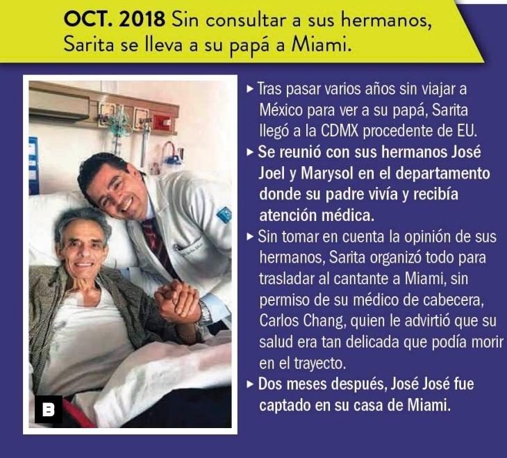 Revelan que José José falleció el jueves 26 ¡y Sarita Sosa lo cremó!