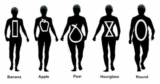5 cách chọn quần áo phù hợp với dáng người
