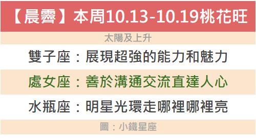 【晨霽】本周10.13-10.19桃花最旺的三個星座