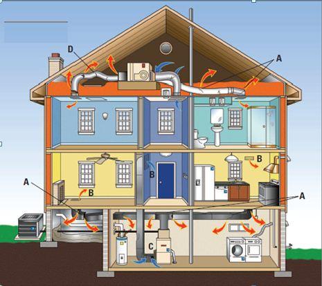 pengertian house of quality pdf