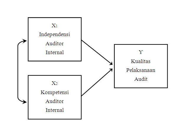 Image Result For Contoh Jurnal Kualitatif