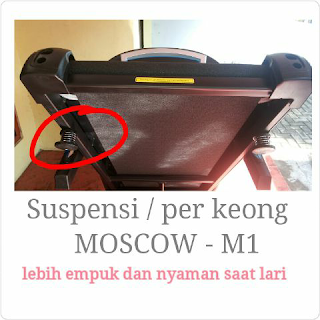 Suspensi per keong Moscow M1