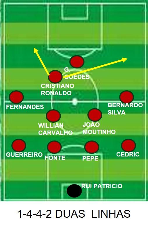 983f874e11 ... fechada em duas linhas geralmente marcando baixo e com liberdade para  Cristiano Ronaldo rodar o campo de ataque. Quando a Espanha achou seu ...