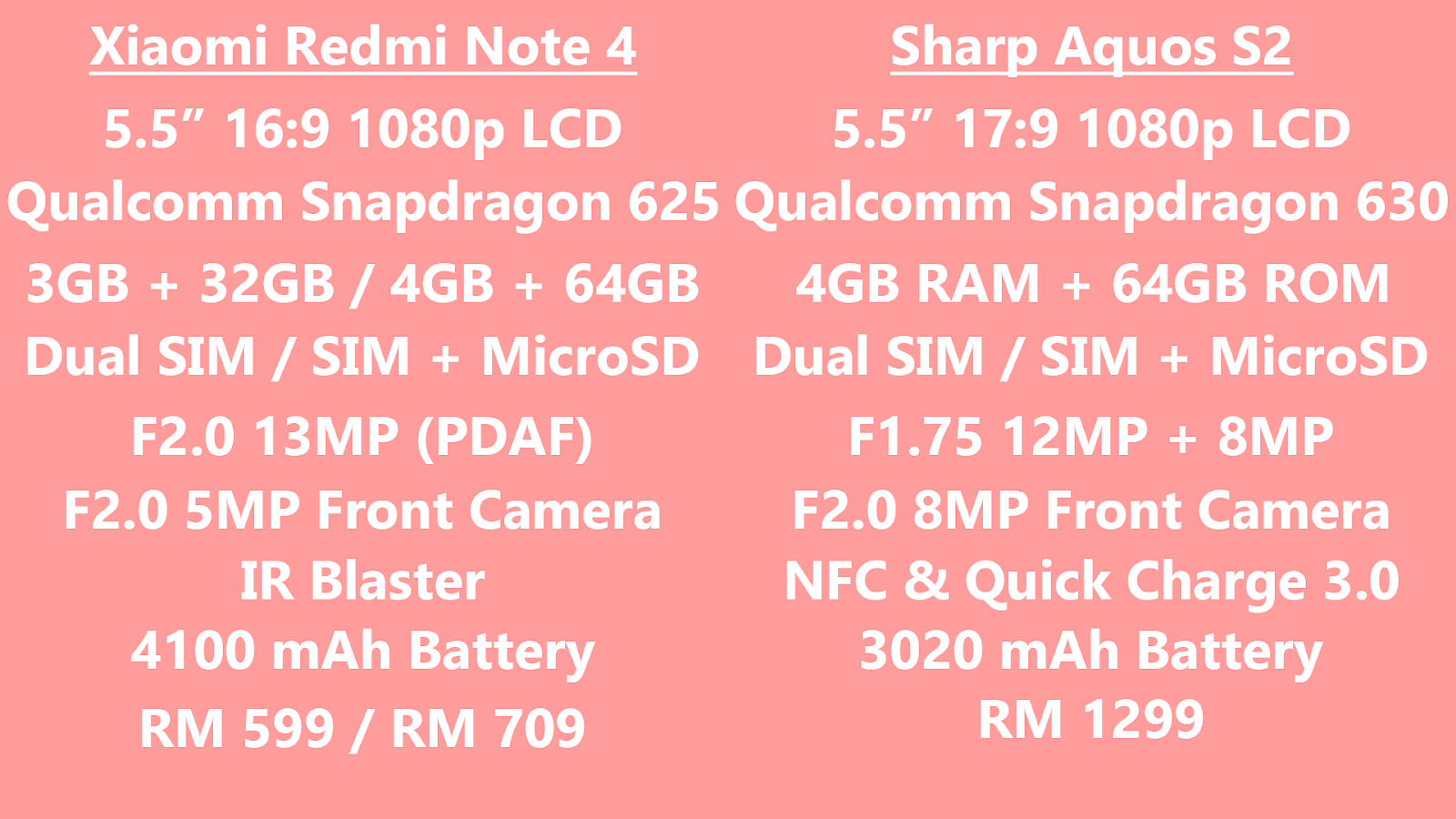 Sharp Aquos S2 Vs Xiaomi Redmi Note 4 Comparison Is Full View Smile Tempered Glass Note4x Clear Uses A Metal Frame With Plastic Back For The Qualcomm Snapdragon 630 Version Combination Of And