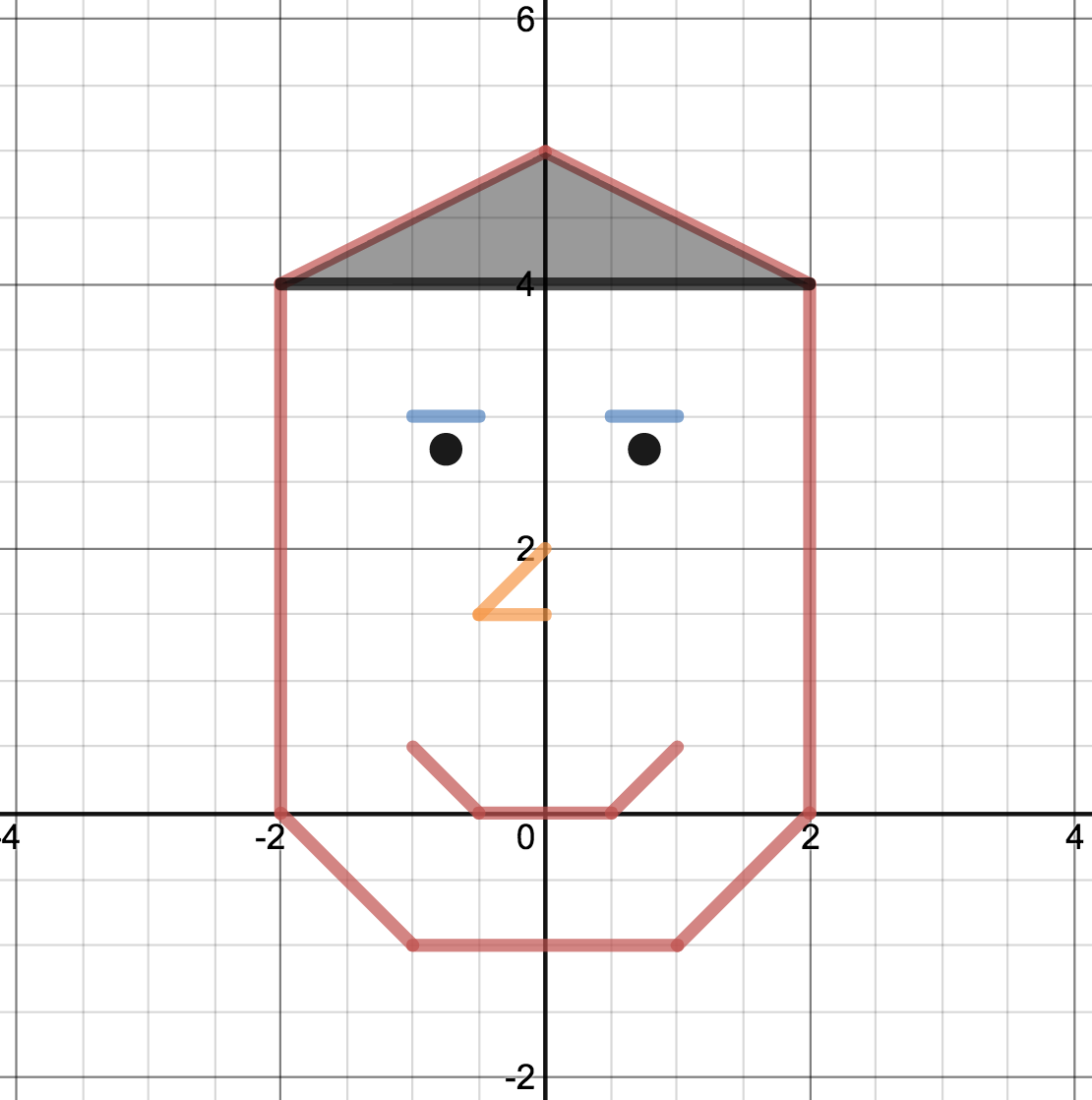 how to change desmos to pi