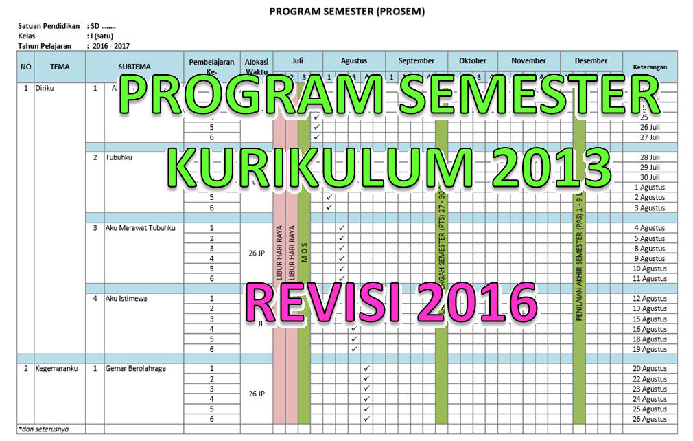 Download promes kurikulum 2013 sd kelas 5
