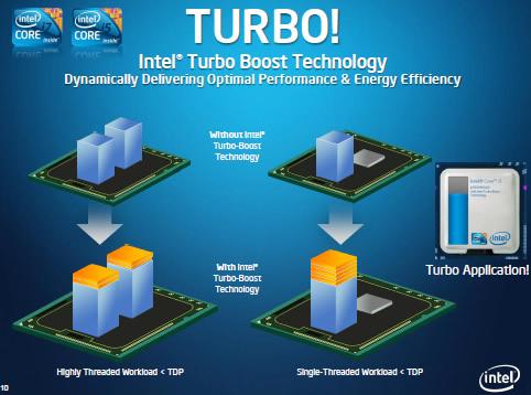 Kelebihan Dan Kekurangan Intel Core I3 Kelebihan Laptop Asus X450c Teknokunet Intel I3 I5 I7 Apa Saja Kekurangan Dan Kelebihan Masing2