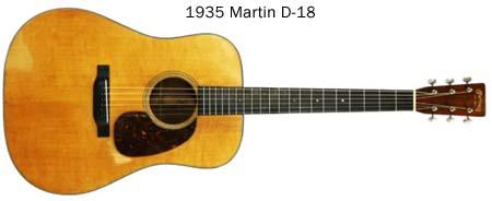 cascade guitar lab pre war martin guitars. Black Bedroom Furniture Sets. Home Design Ideas