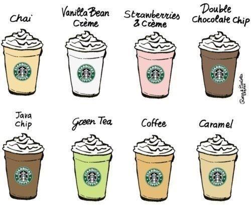 Pengalaman Kerja Barista Starbucks - Mama Darwiish