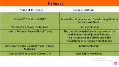 India 2017 and Bharat 2017 venkayya Naidu Veerappan is written by Sri Vijaya Kumar Judiciary forum recent Global Trends is compiled by Dalveer Bhandari Amrinder Singh biography the People's Maharaj is written by Khushwant Singh Hema Malini beyond the dream girl it's written by Ram Kamal Mukherjee