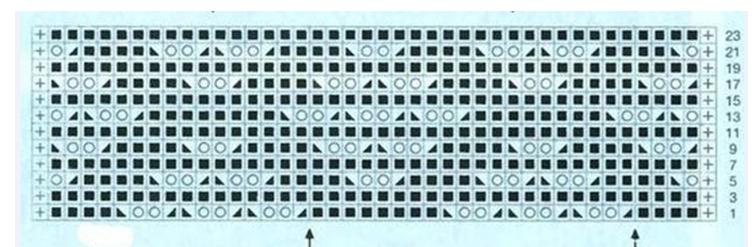 вязание простых ажурных вязок