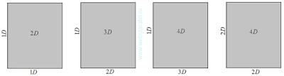 Умножение в пространстве. Получение двухмерного, трехмерного и четырехмерного пространств в результате умножения. Математика дляблондинок.