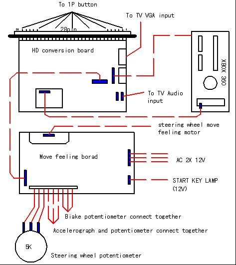 Qingfeng Game Machine: XBOX 360 << sonic racing >> wiring diagram of on