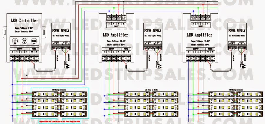 Rgb Led Strip Wiring Diagram