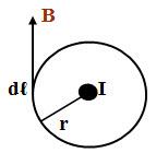 قانون أمبير Ampere Law