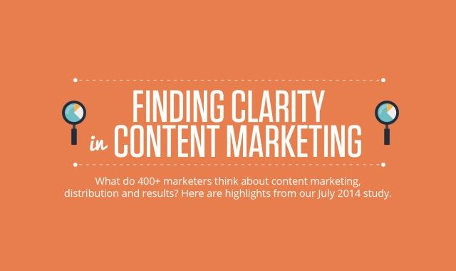 Image: Finding Clarity in Content Marketing #infographic