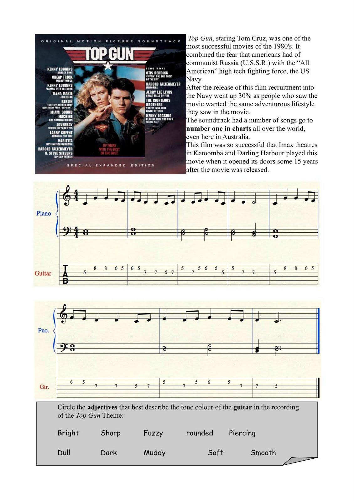Top gun anthem mp3 download.