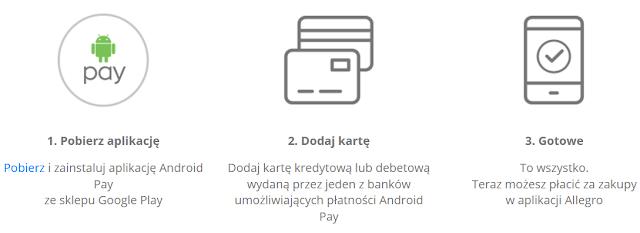 30 Zl Znizki Na Allegro Za Platnosc Android Pay Aktualizacja