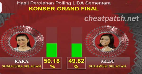 hasil polling sms Juara 1 LIDA Liga Dangdut Indonesia Tadi Malam