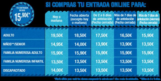 Precios de las entradas al Selwo Marina Benalmádena