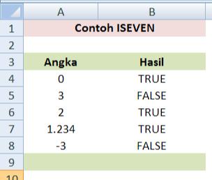 ISEVEN function in Excel