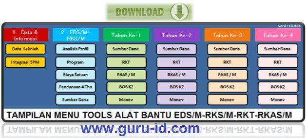 gambar Aplikasi EDS-RKS-RKAS Berbasis SPM dan SNP Untuk SD dan SMP
