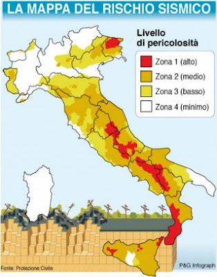 Riesgo sísmico en Italia