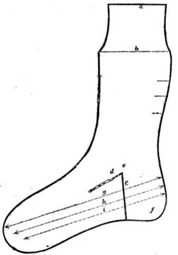 4th US Civil War Reenactors: Stockings and Socks