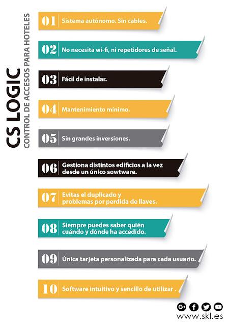 10 razones para elegir una cerradura electrónica de SKL