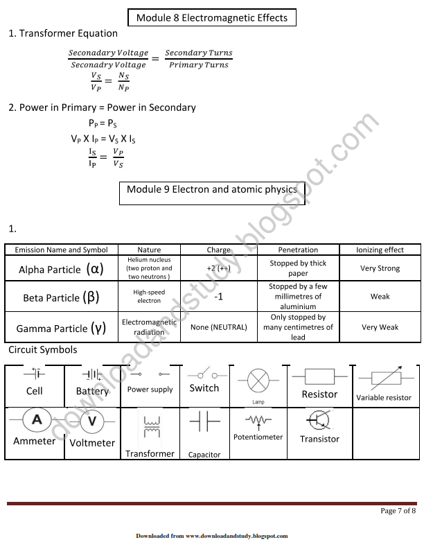 Physics 0625 papers
