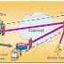 Cisco VPN LAB 4 : EZ VPN Between ASA 8.4.2, IOS Router and EZVPN Client Software