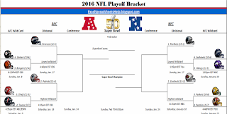 2016 nfl playoff bracket