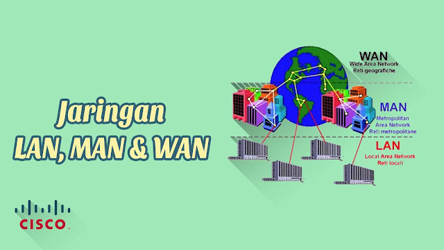 Jaringan LAN, MAN dan WAN Mengunakan Software Cisco Packet Tracer